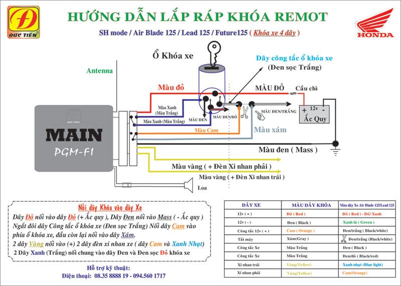 HDLR Remot 4 day HONDA